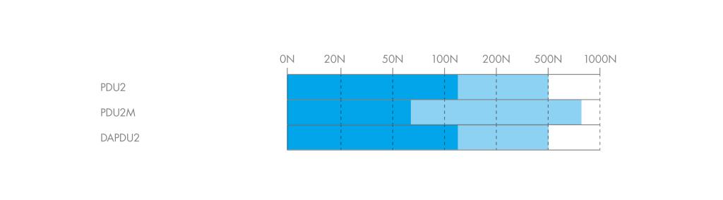 海普克(HEPCOMOTION) - Load Diagram | PDU2 DAPDU